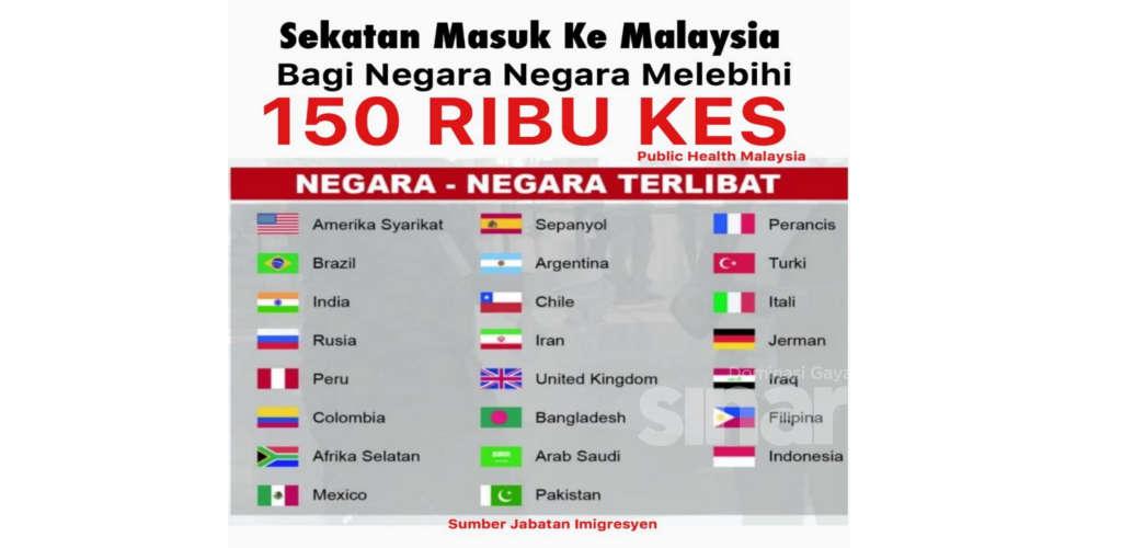 Ini senarai rakyat negara yang tidak dibenarkan masuk ke Malaysia